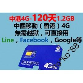 中國移動香港4G 中國及香港兩地上網卡 120日 4G速度 1.2GB數據